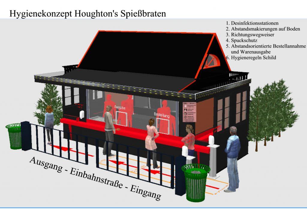 Hygienekonzept Houghton Spießbraten